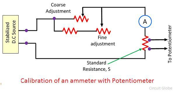 calibration-of-an-ammeter-by-potentiometer
