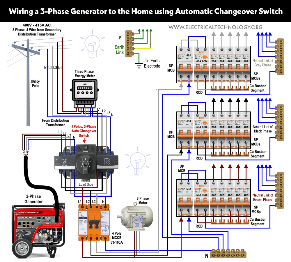 How to Connect a 3-Phase Generator to Home with 4 Pole Auto Changeover Switch?