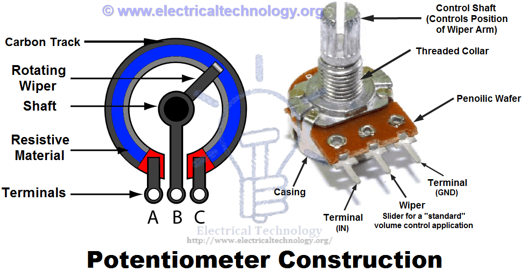 Potentiometer Construction