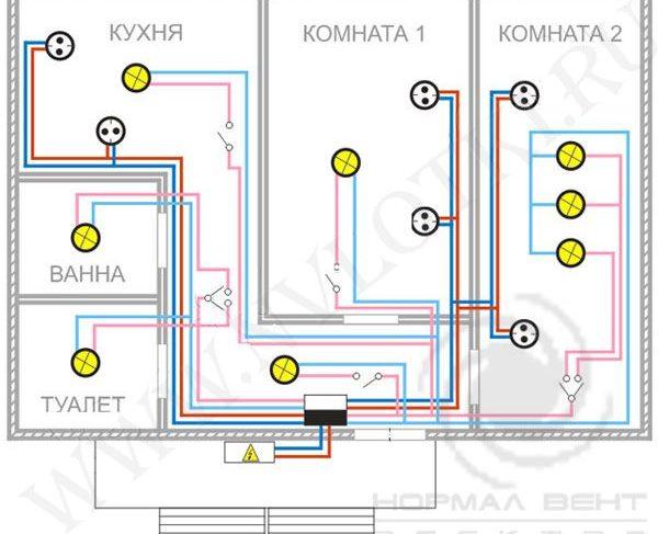 Схема эл проводки в квартире – схемы электропроводки + как провести самому
